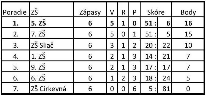 tabulka-page-001(4)